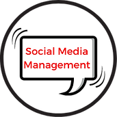 Social Media Marketing by Hospitality Ma