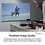 Thumbnail: Philips PicoPix PPX4935 Pocket LED Projector