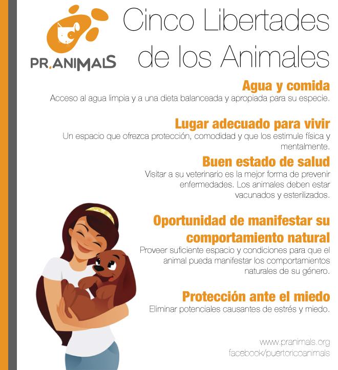 Cinco Libertades de los Animales