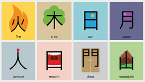 How to memorizing Chinese Characters