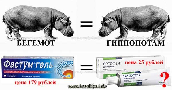 Дорогие лекарства имеют равнозначные дешёвые аналоги!
