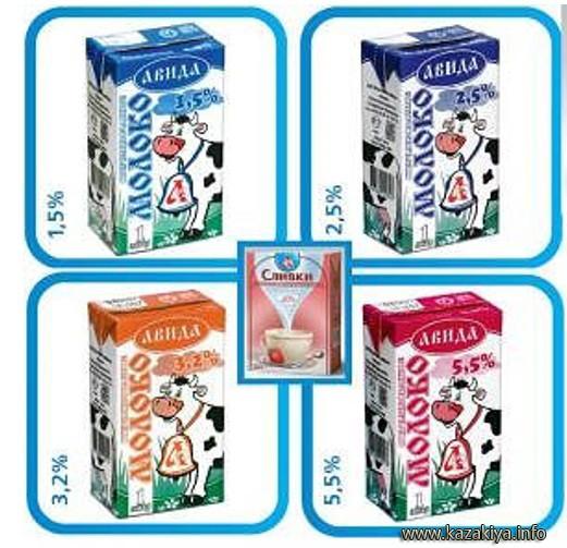 Молочные продукты длительного срока хранения