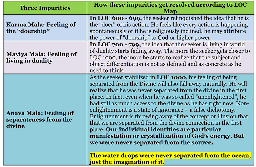 Three impurities and LOC Map.png