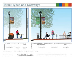 Streetscape design sections