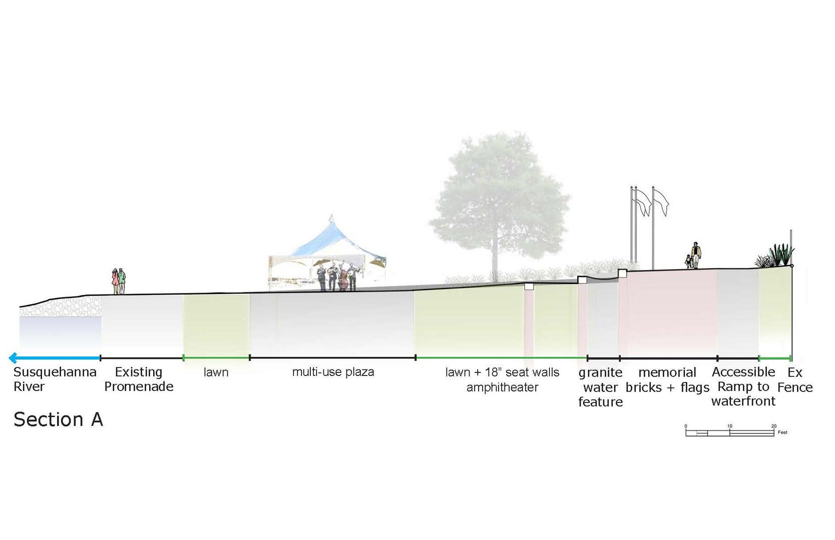 Section through Memorial Park concept
