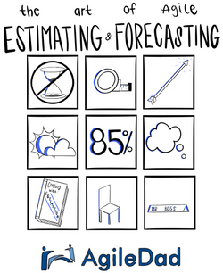 Art of Estimating And Forecasting