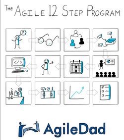 Agile 12 Steps