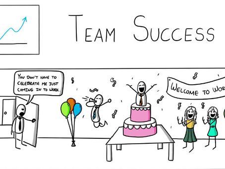 Agile 12 Step - Step Eleven - Measure Team Success