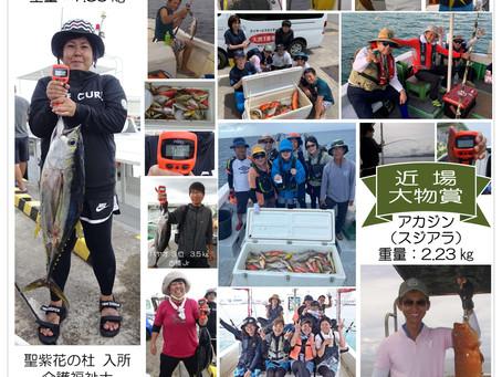 パヤオde釣り大会2020