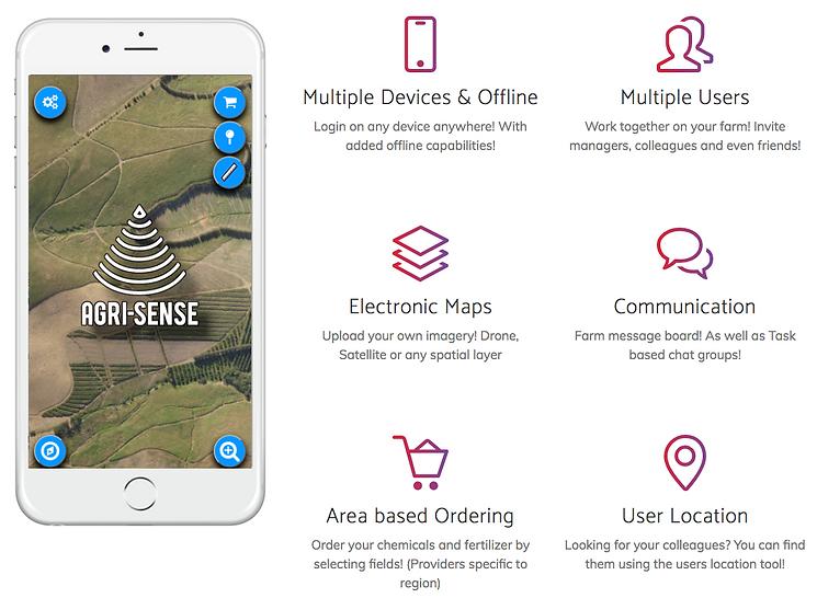 Agri-Sense Map App