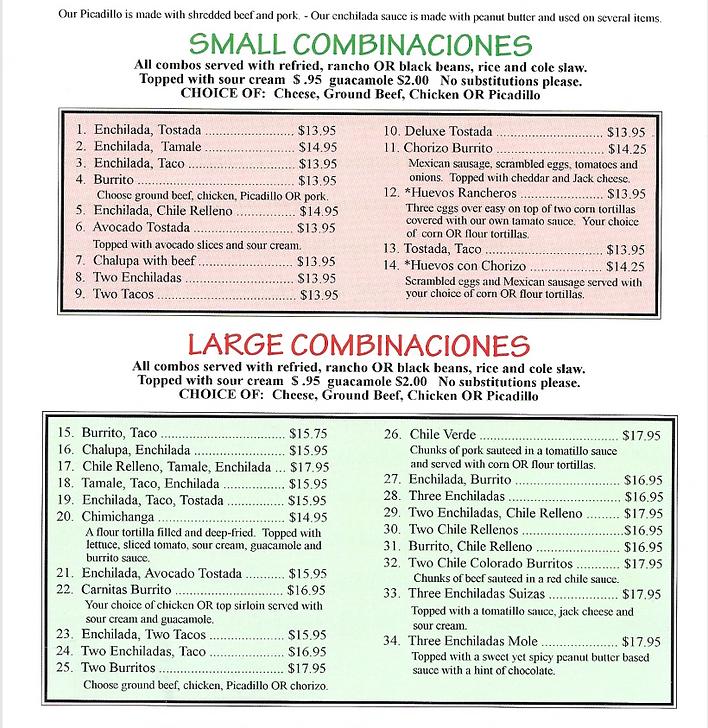 combonations.PNG