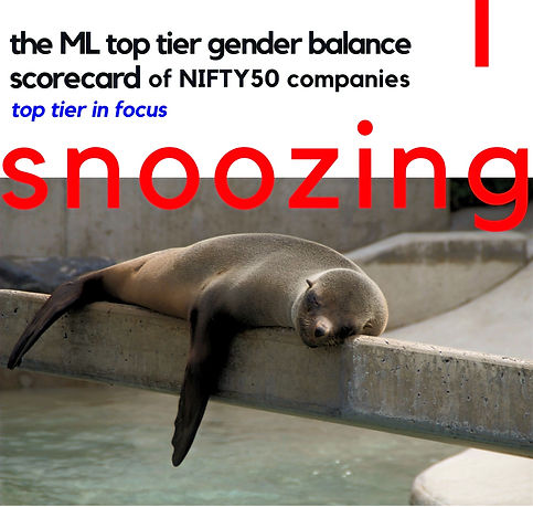 NIFTY50  - top tier gender balance scorecard