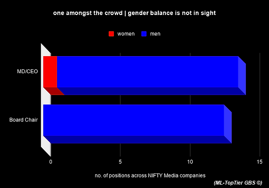 one amongst the crowd _ gender balance i