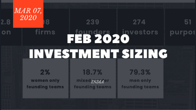 feb 2020 investment sizing.png