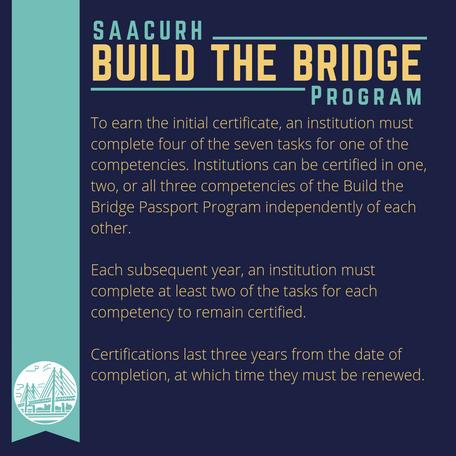 Build the Bridge Program