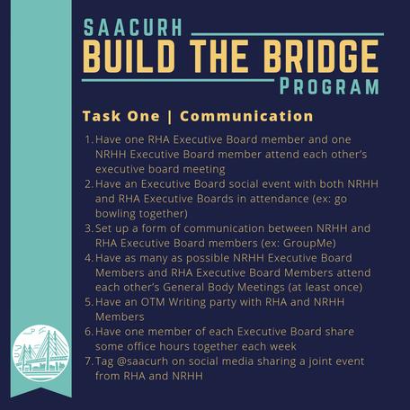 Build the Bridge Stamp 1