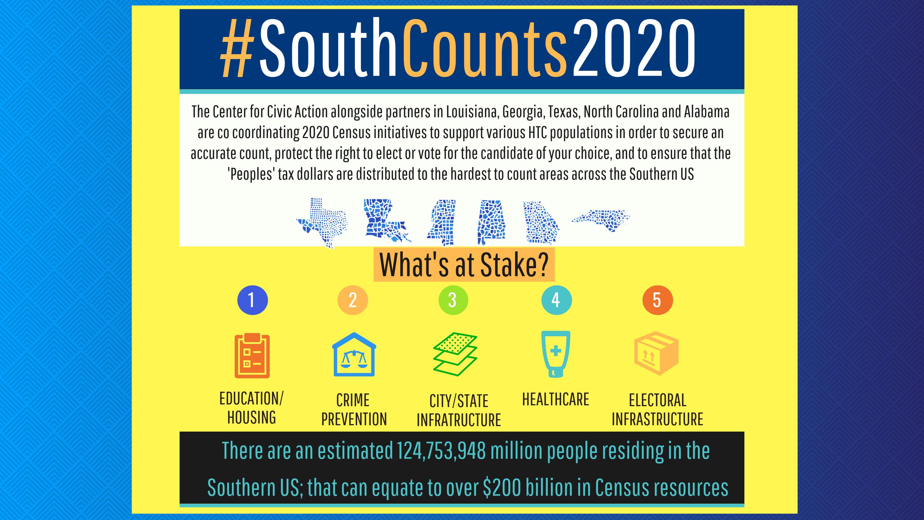 #SouthCounts2020