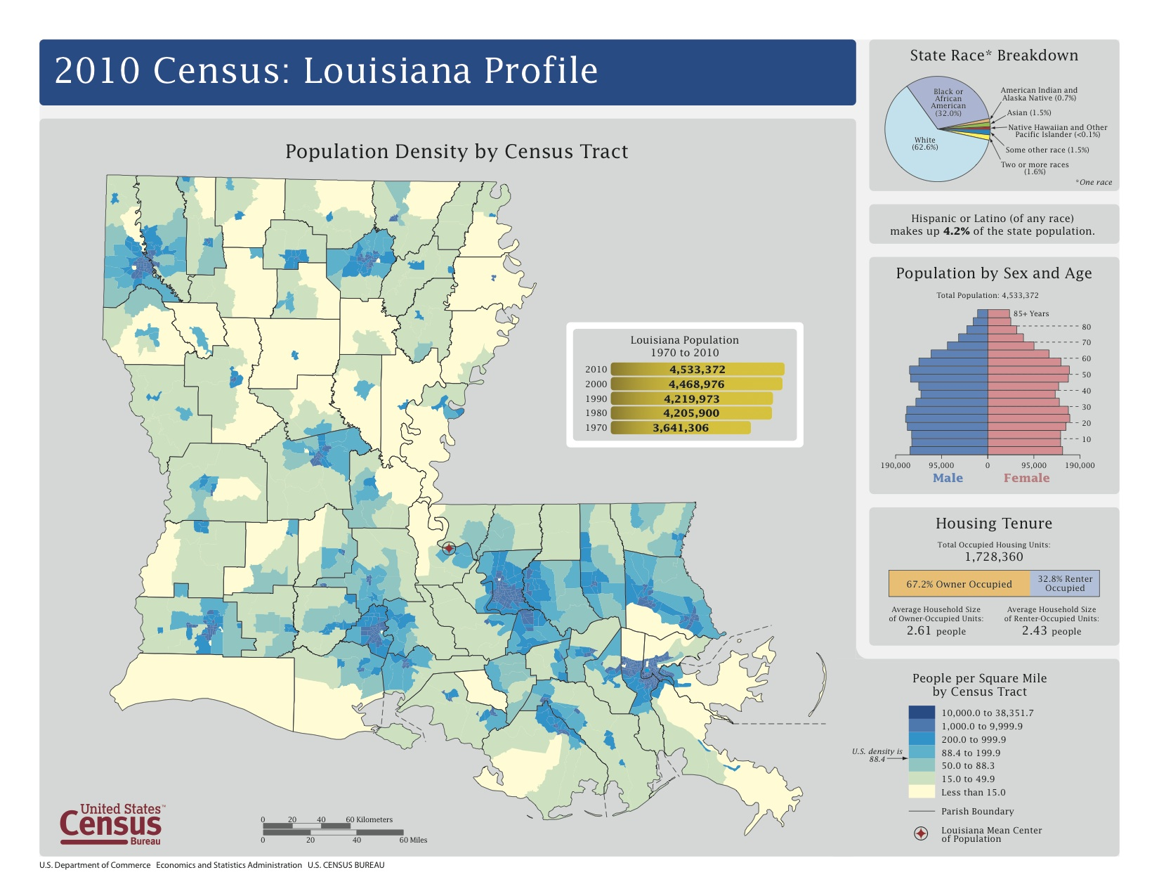 2010 Census Profile Map Louisiana