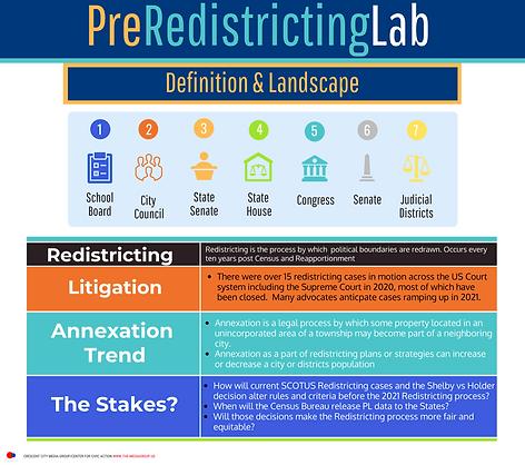 Redistricting 2021 - Toolkit