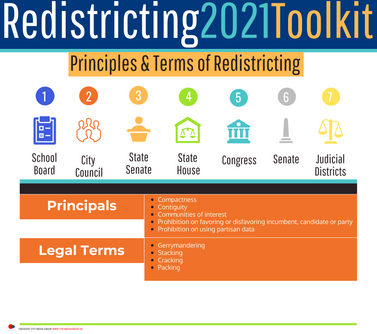 Redistricting 2021 - Toolkit