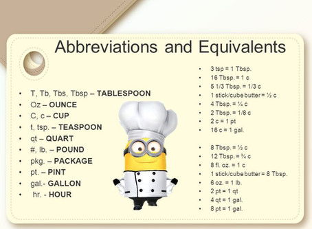 Recipe Abbreviations and Information