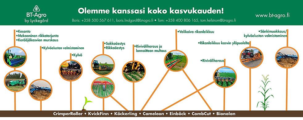 vf bild finsk 1260x500.jpg