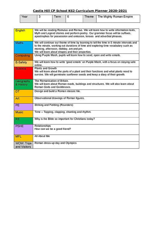 Year 3 Curriculum Planner Term 6 2020-2021.jpg