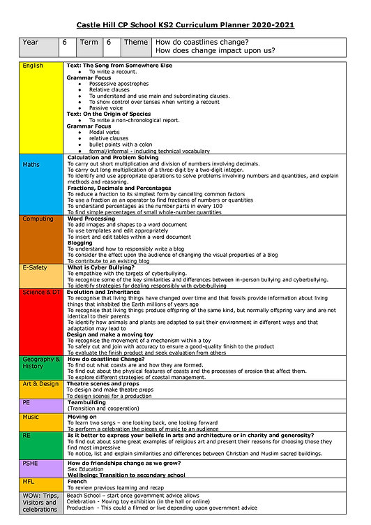 Year 6 Curriculum Planner Term 6 2020-2021.jpg