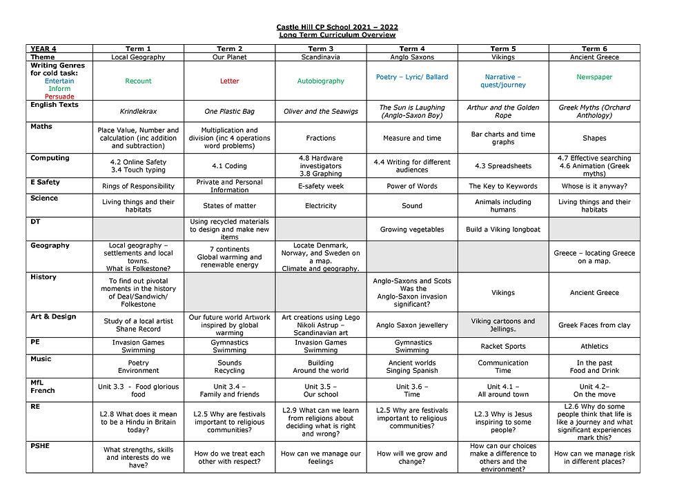 Year 4 Long Term Curriculum Overview 2021-2022_1.jpg