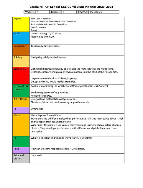 Y1 Curriculum Planner 2020-2021 Term 2.j