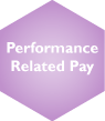 Performance Related Pay Deselected