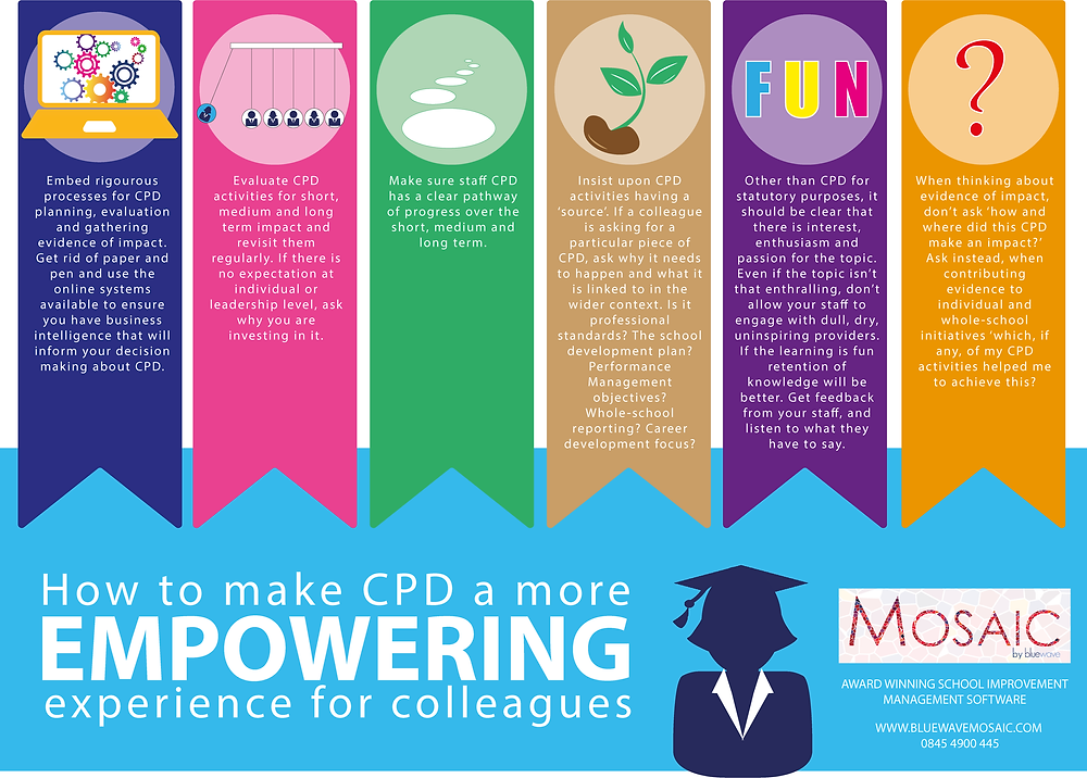 How to make CPD a more EMPOWERING experience for colleagues