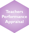 Teachers Performance Appraisal Deselected