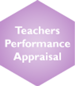 Teachers Performance Appraisal Deselected