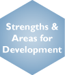 Strengths & Areas for Development Deselected