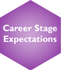 Career Stage Expectations Selected