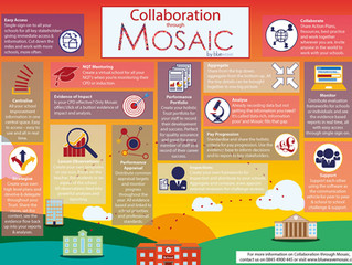 School to School Collaboration through Mosaic - How does it work?