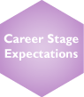 Career Stage Expectations Deselected