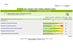 MITA report overview