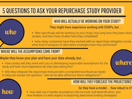 What to Ask About An ESOP Repurchase Obligation Study | ESOP Economics (Infographic)