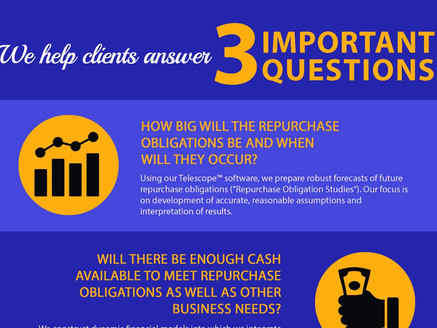 3 Important Questions (Infographic)