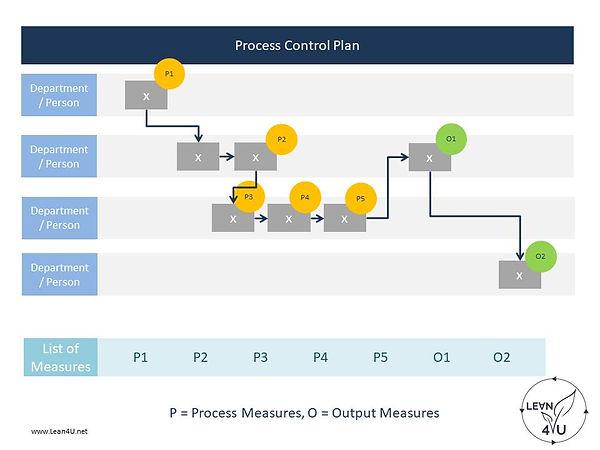 Control Plan.jpg