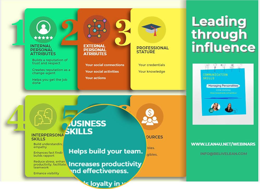 Improve your communication skills!