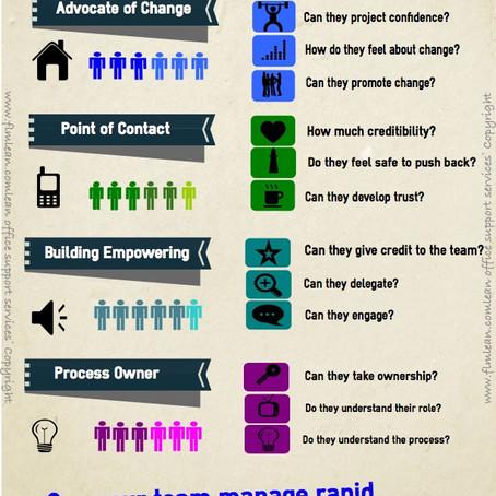 Change Management - Assessing your communicators