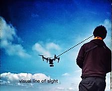 Il drone deve essere mantenuto a vista