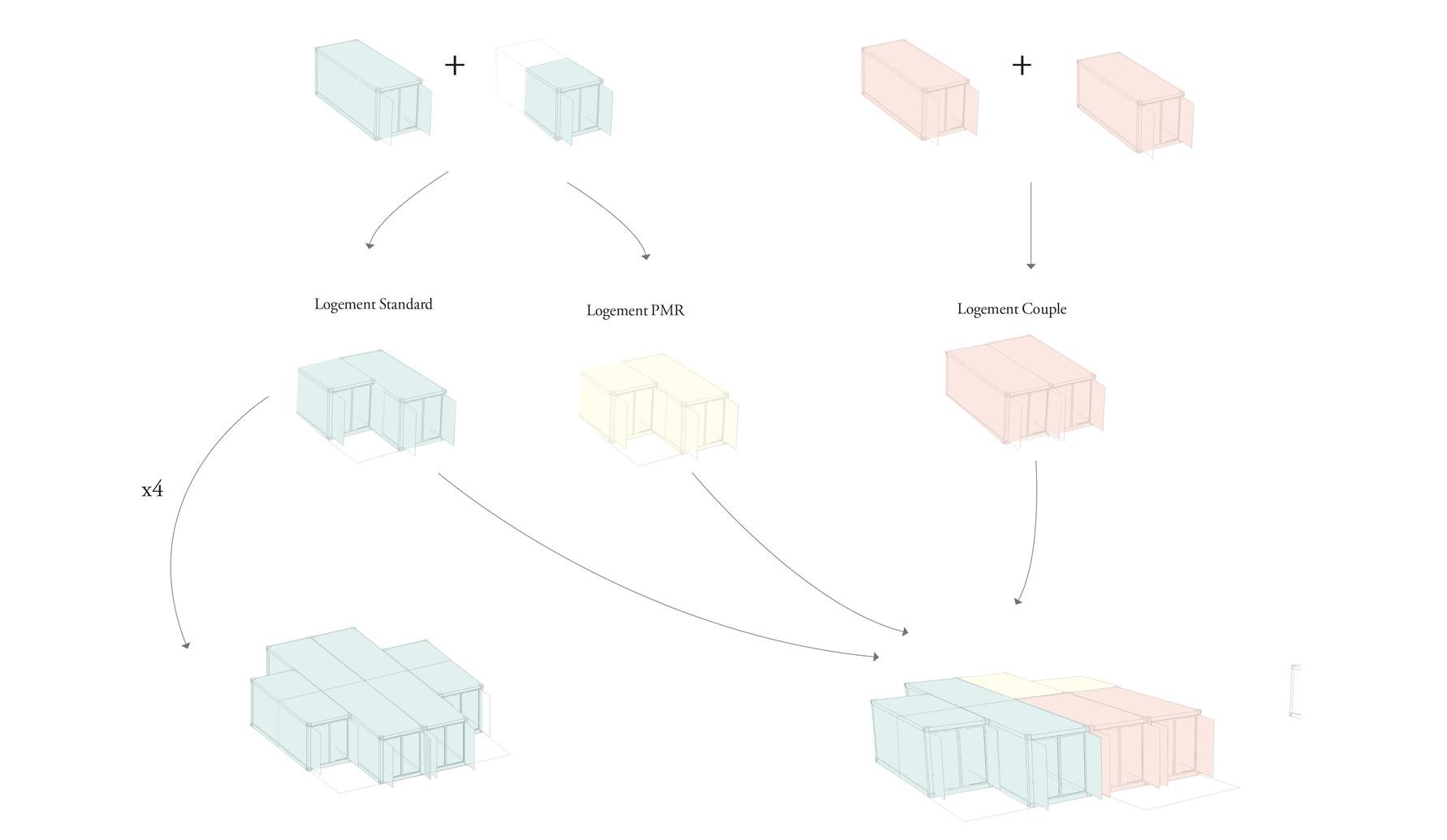 Assemblages de containers