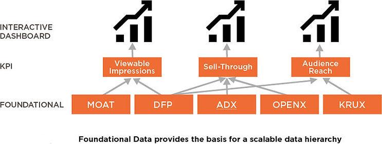 foundational_data_edit.jpg