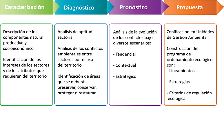 estudio_tecnico.png