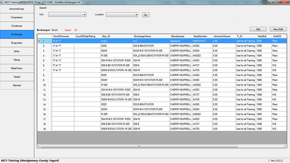 Detailed Equipment List PROTEXUS VITA