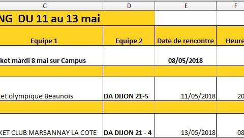 matches du 8 au 13 mai